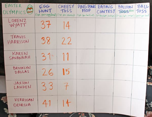 Easter Olympics score board