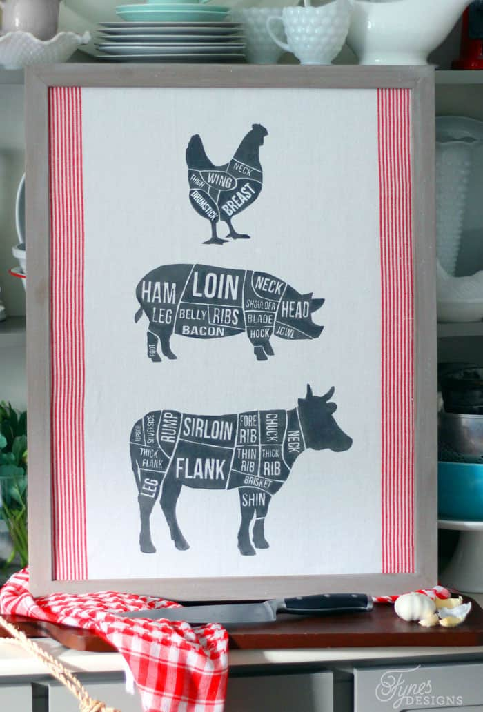 Fabric Printed Butcher Diagram with Silhouette Cut File FYNES DESIGNS